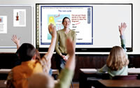 PolyVision TS 410 USB Touch Sensitive Interactive Whiteboard