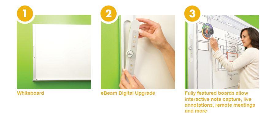 eBeam Product Video Tutorials