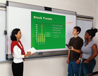 PolyVision WTL 1410 Walk-and-Talk Interactive Whiteboard