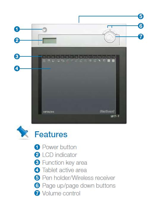 Hitachi WT-1 Tablet