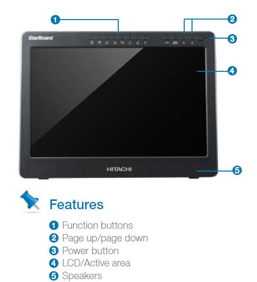 Hitachi Interactive Panel T-19WX
