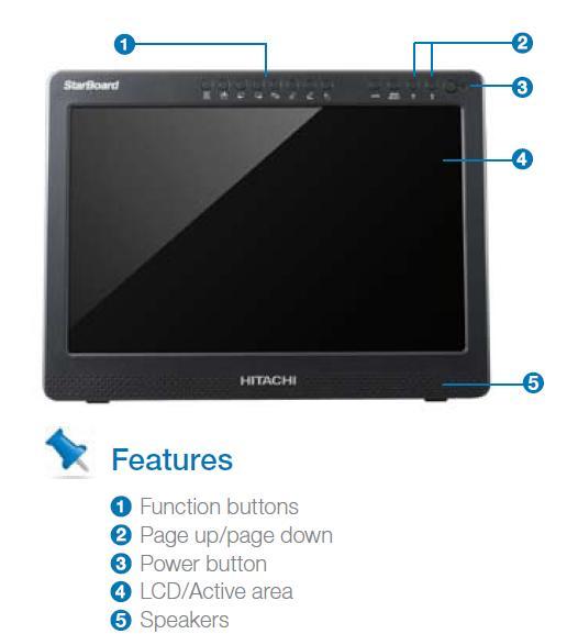 Hitachi Interactive Panel T-19WX