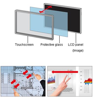 Sharp Aquos PN-L802B Interactive Whiteboard