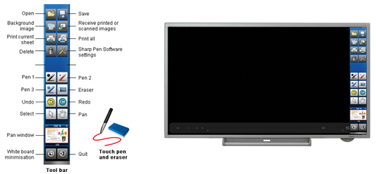 User Friendly Graphic User Interface
