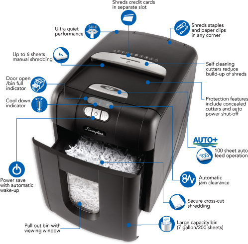 Swingline EX 100-07 Shredder