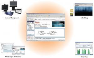 TANDBERG Management Suite (TMS)
